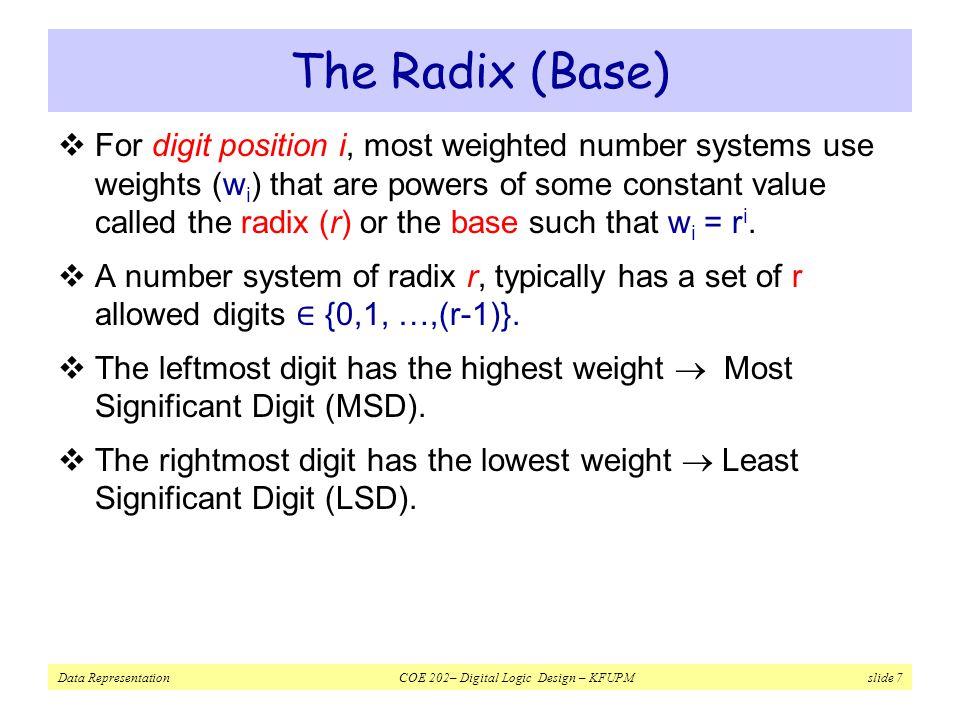 The Radix (Base)