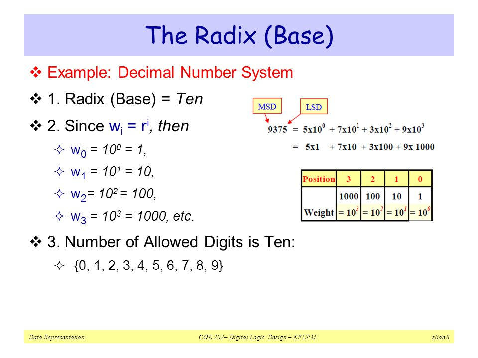 The Radix (Base) Example: Decimal Number System 1. Radix (Base) = Ten