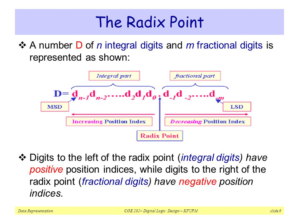 The Radix Point A number D of n integral digits and m fractional digits is represented as shown:
