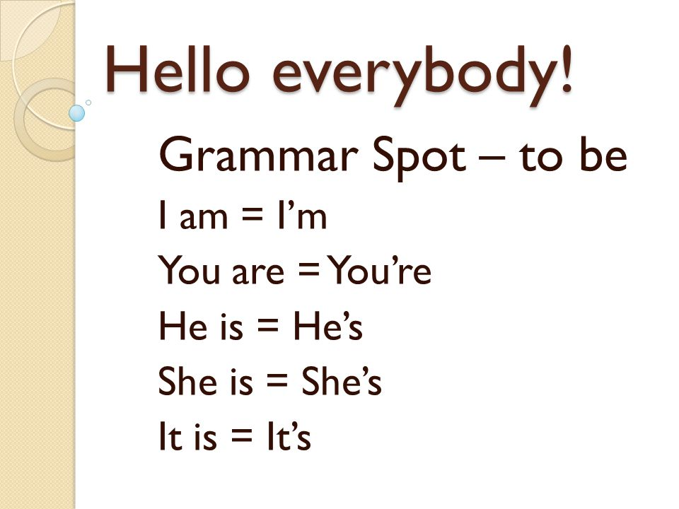 Hello everybody! Grammar Spot – to be I am = I'm You are = You're