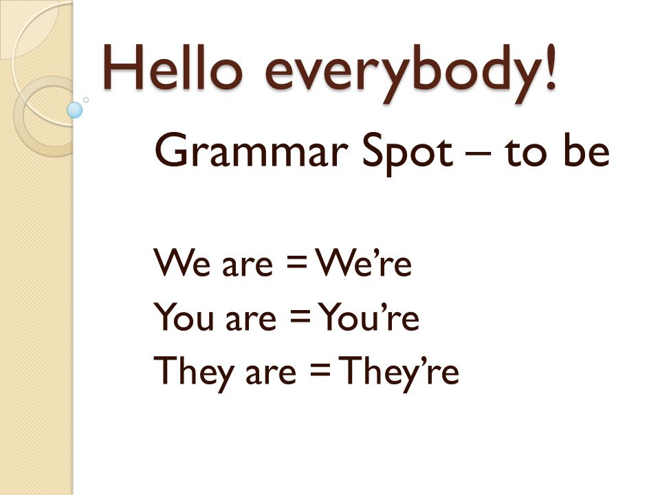 Hello everybody! Grammar Spot – to be We are = We're You are = You're
