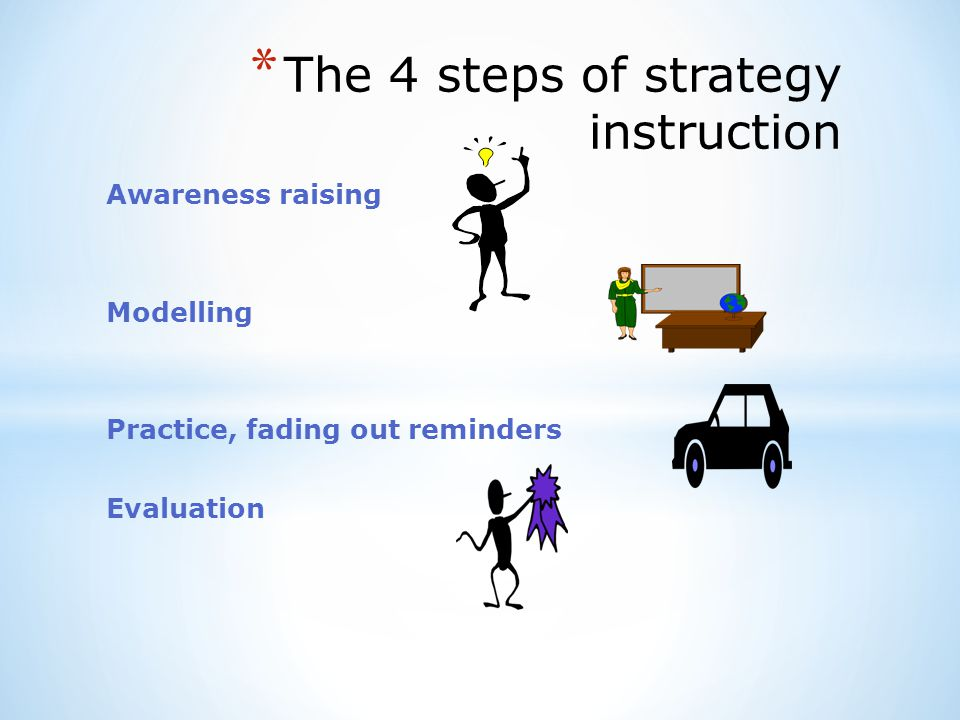 The 4 steps of strategy instruction