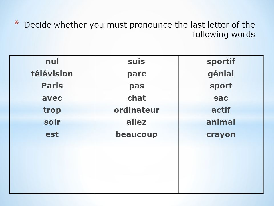 Decide whether you must pronounce the last letter of the following words
