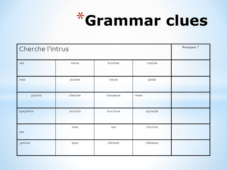 Grammar clues Cherche l'intrus Pourquoi nez mains bouches oreilles