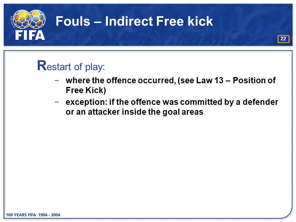 Fouls – Indirect Free kick