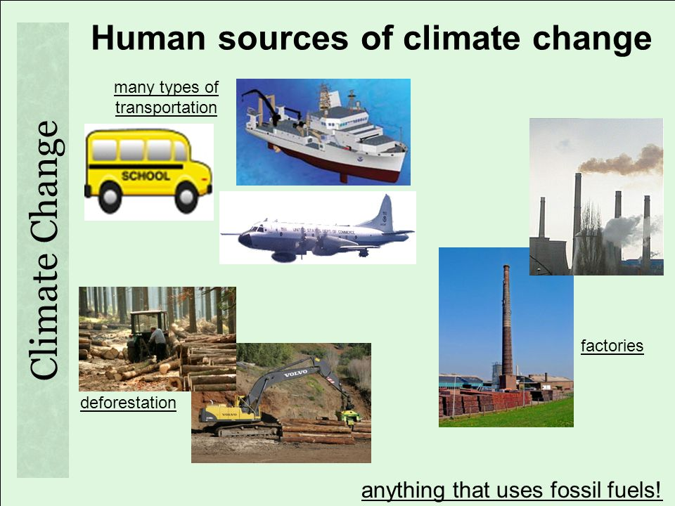 Human sources of climate change
