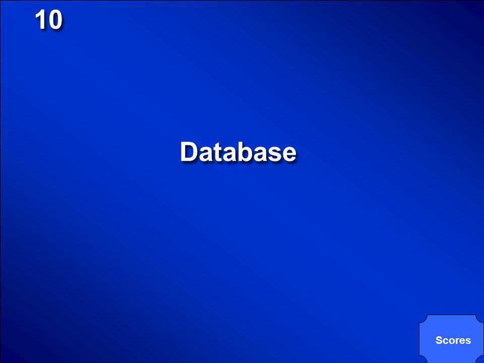 10 Database Scores