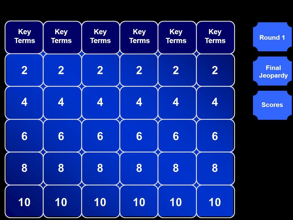 Key Terms Key Terms. Key Terms. Key Terms. Key Terms. Key Terms. Round 1. 2. 2. 2. 2. 2. 2.