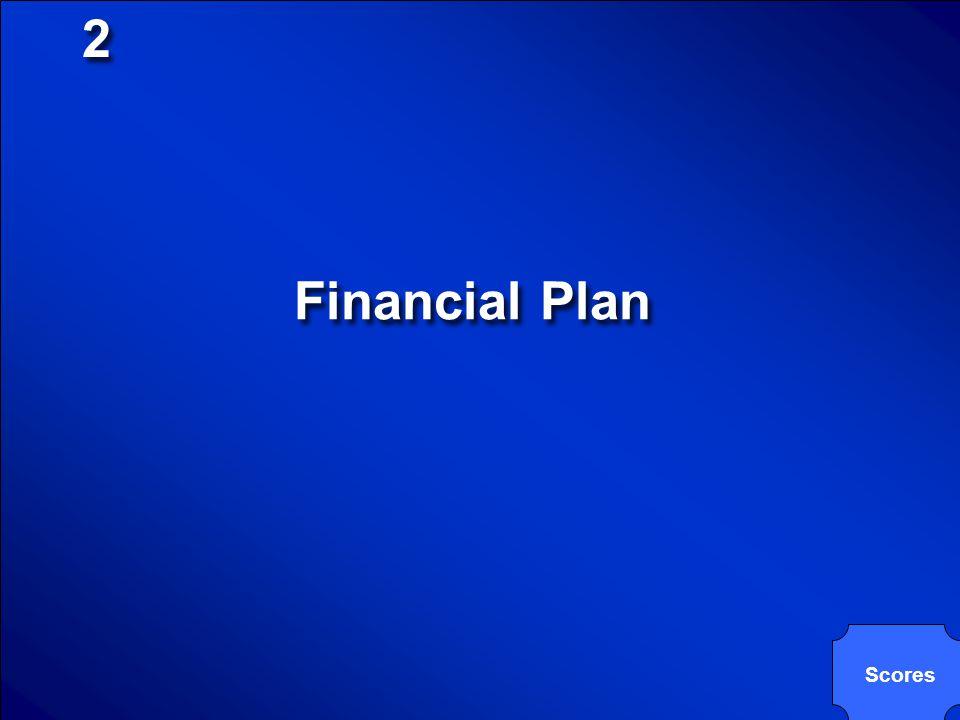 2 Financial Plan Scores