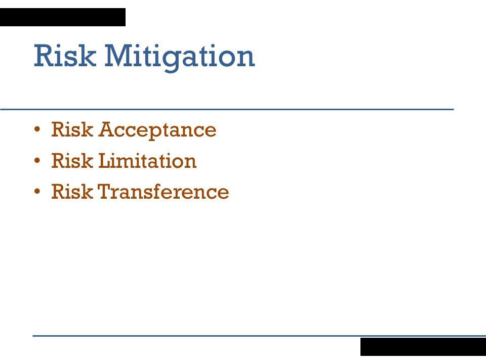 Risk Mitigation Risk Acceptance Risk Limitation Risk Transference