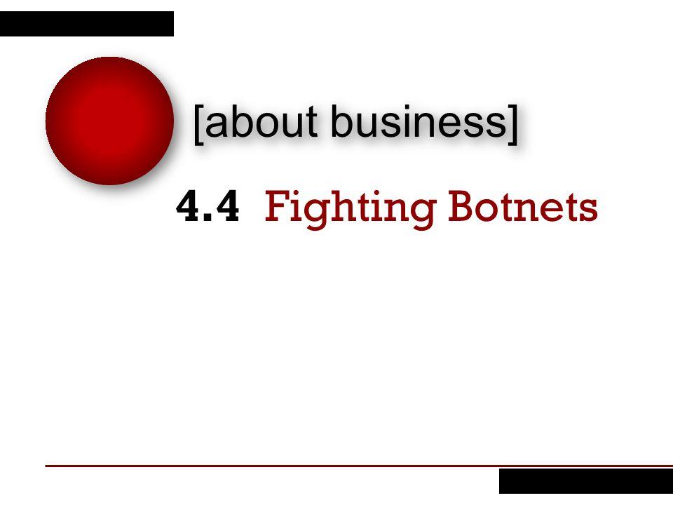 4.4 Fighting Botnets