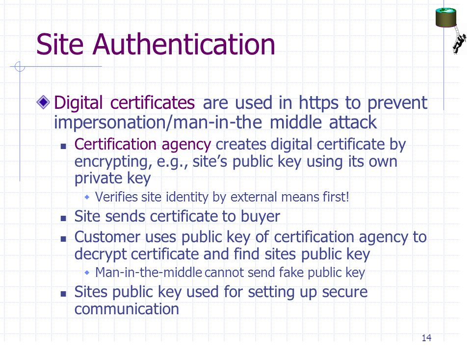 Site Authentication Digital certificates are used in https to prevent impersonation/man-in-the middle attack.