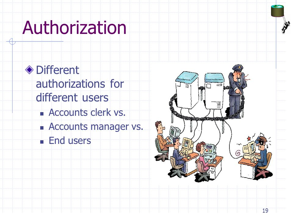 Authorization Different authorizations for different users