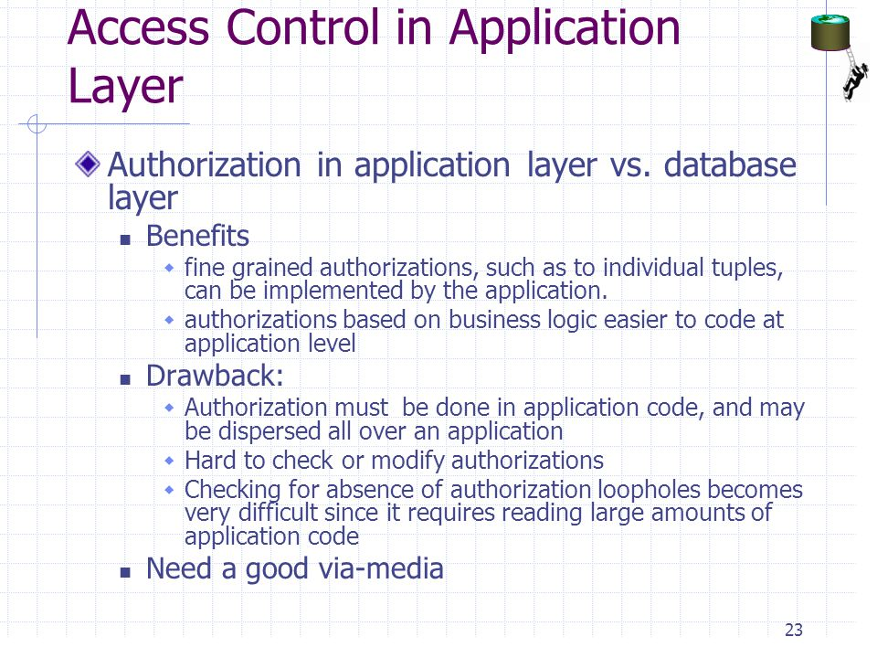 Access Control in Application Layer