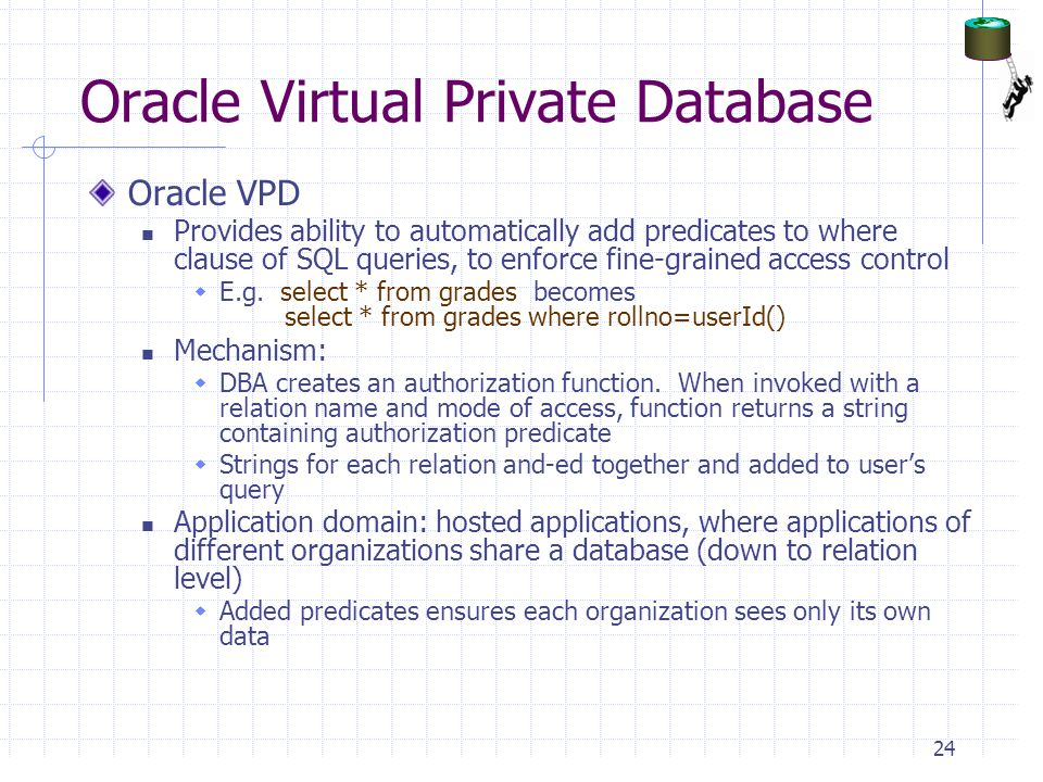 Oracle Virtual Private Database