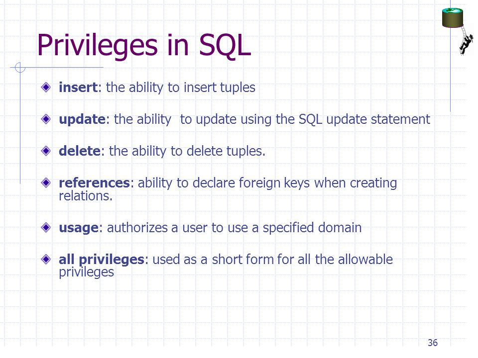 Privileges in SQL insert: the ability to insert tuples