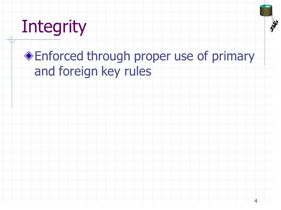 Integrity Enforced through proper use of primary and foreign key rules
