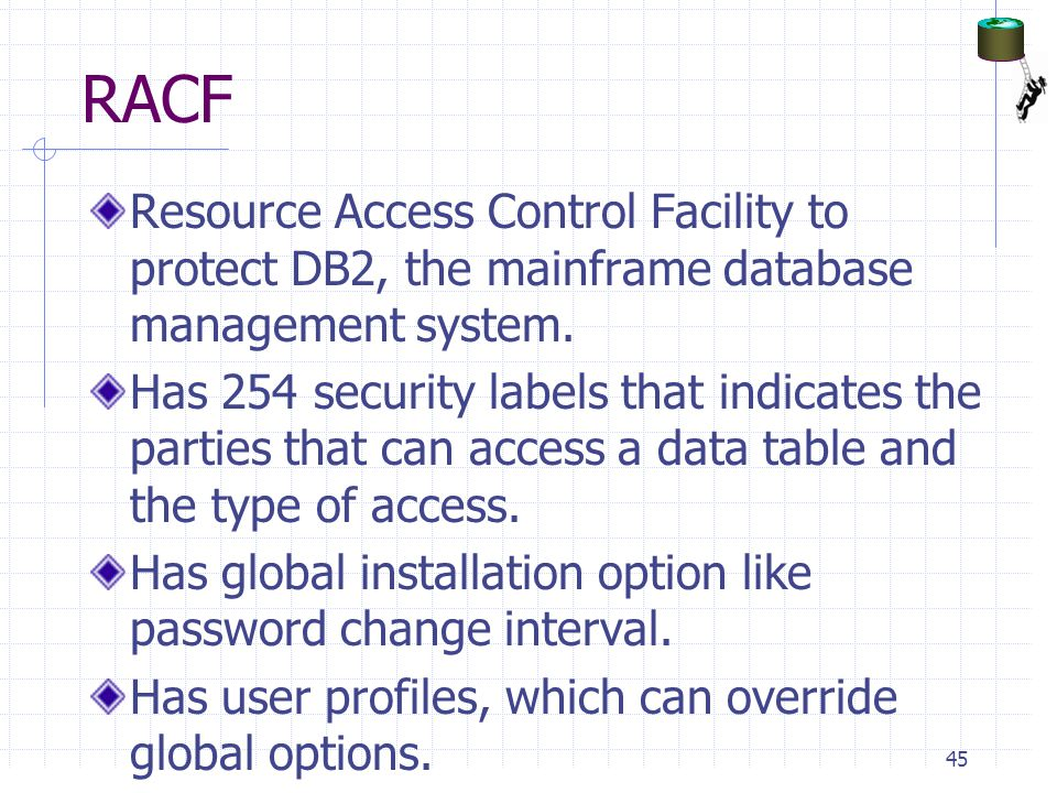 RACF Resource Access Control Facility to protect DB2, the mainframe database management system.