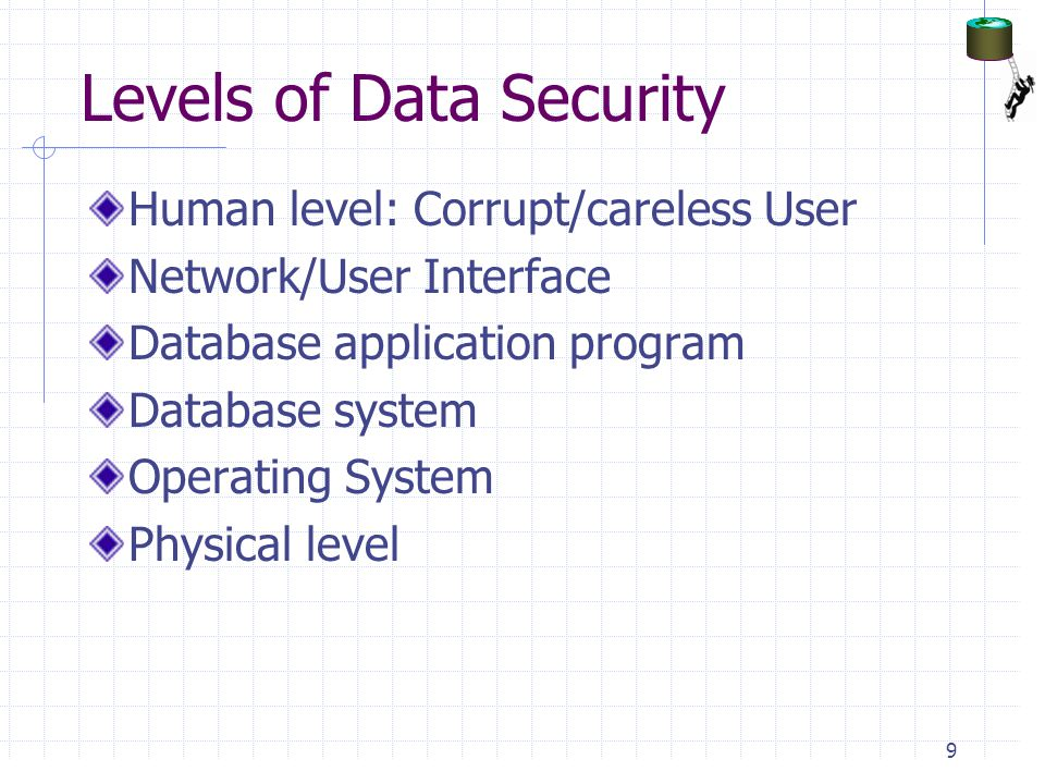 Levels of Data Security