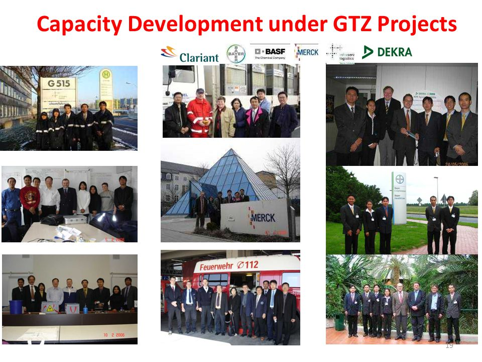 Capacity Development under GTZ Projects
