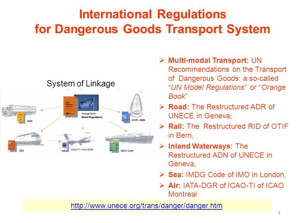 International Regulations for Dangerous Goods Transport System