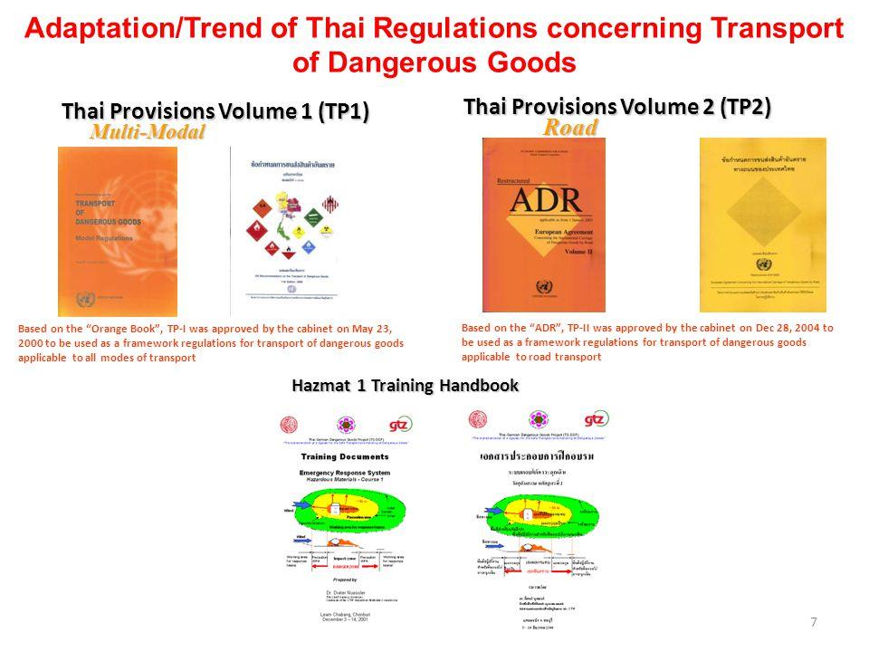 Thai Provisions Volume 1 (TP1)