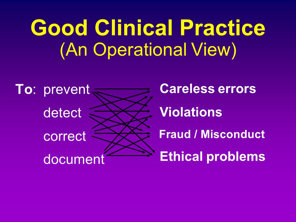 Good Clinical Practice (An Operational View)