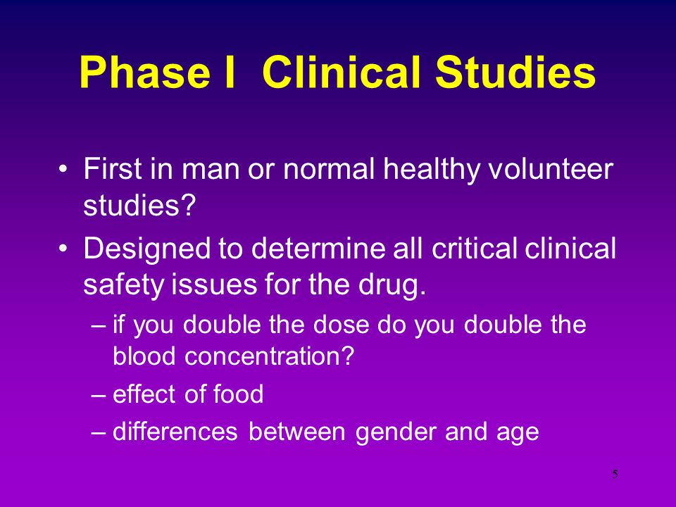 Phase I Clinical Studies