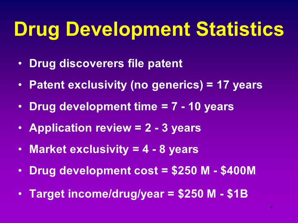 Drug Development Statistics