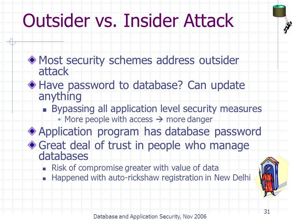 Outsider vs. Insider Attack