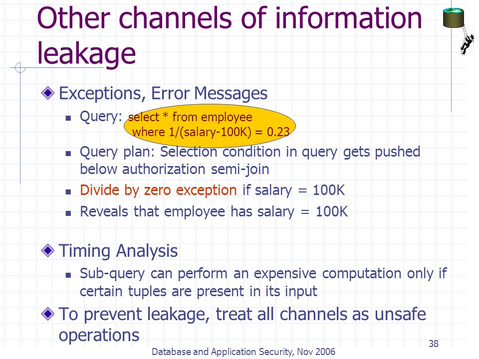 Other channels of information leakage