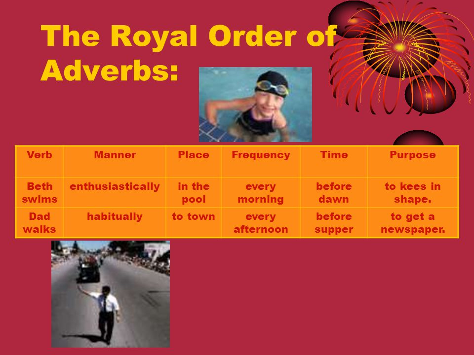 The Royal Order of Adverbs: