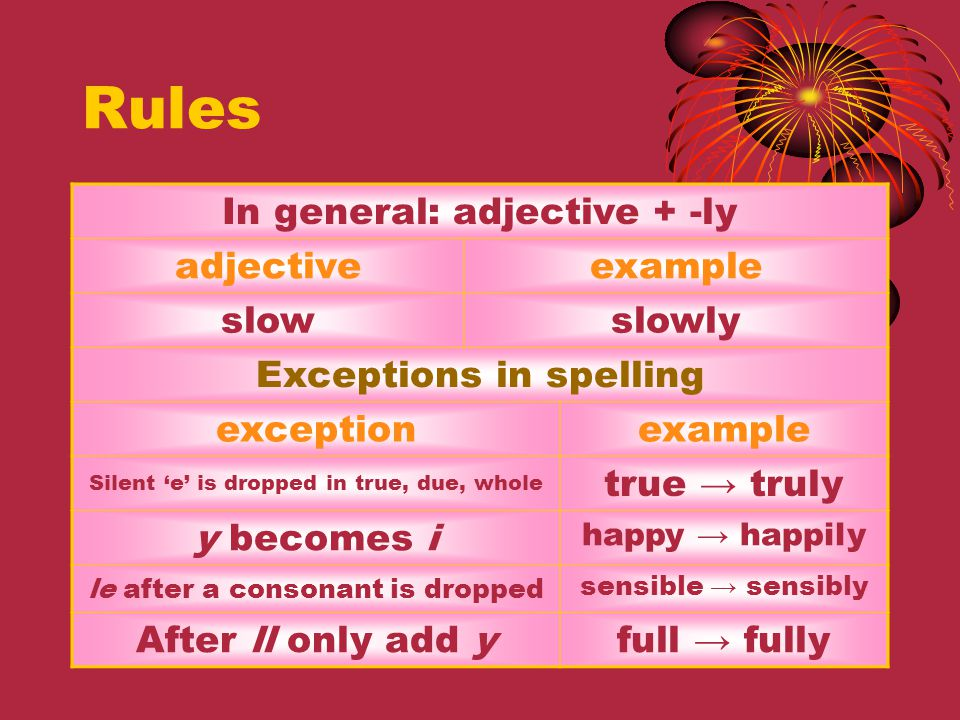 Rules In general: adjective + -ly adjective example slow slowly