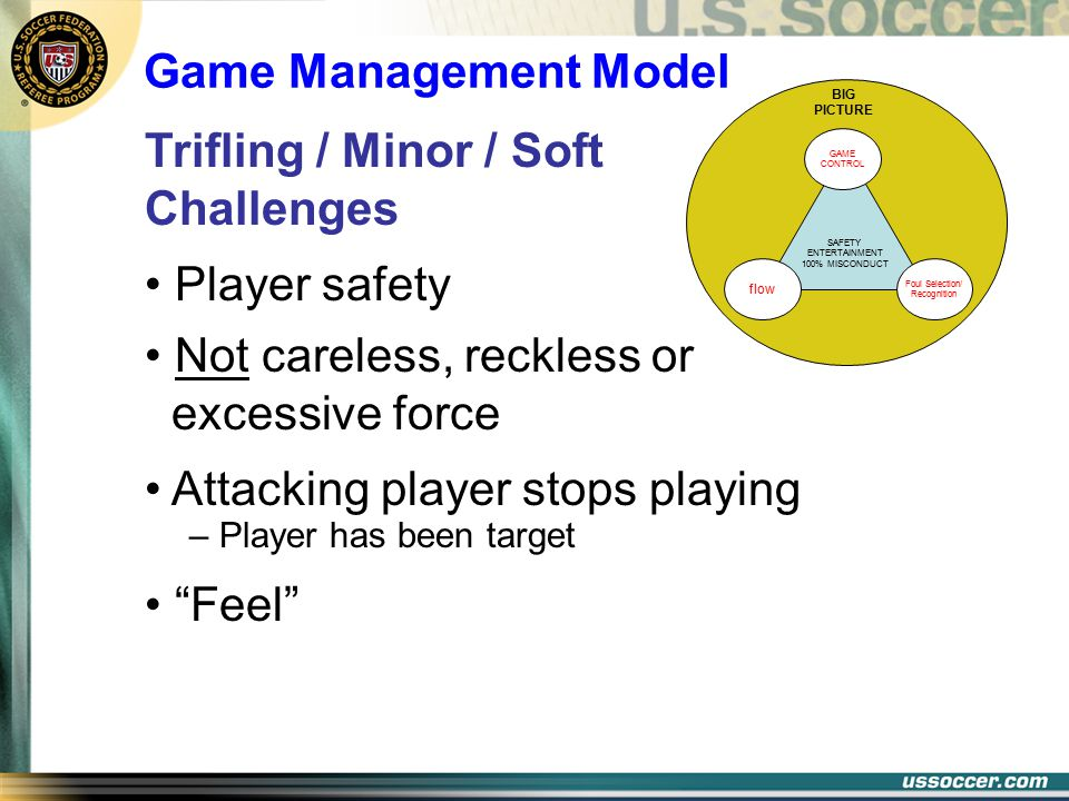 2009 MLS Training Seminar – FINAL 2-10--2009 Player has been target