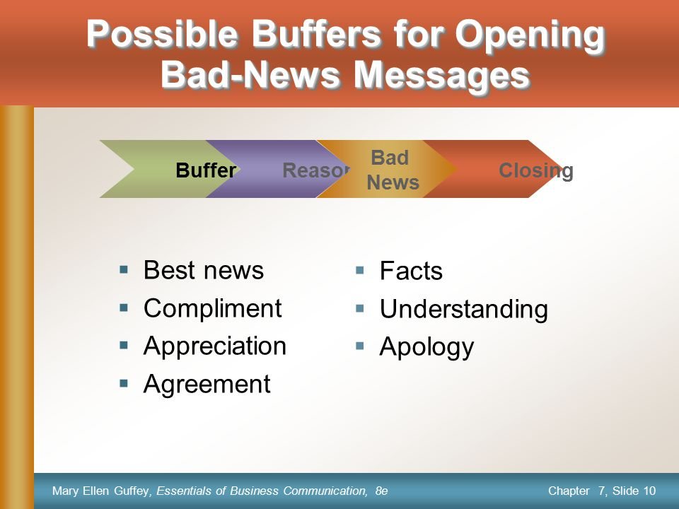 Possible Buffers for Opening Bad-News Messages