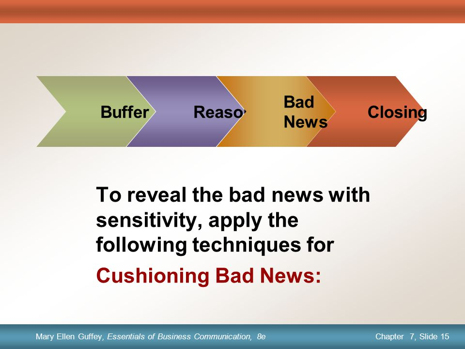 Buffer Reasons. Bad. News. Closing.