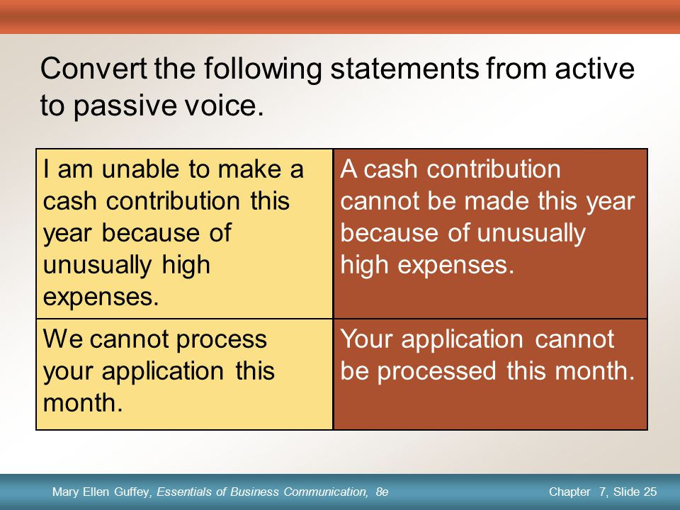 Convert the following statements from active to passive voice.