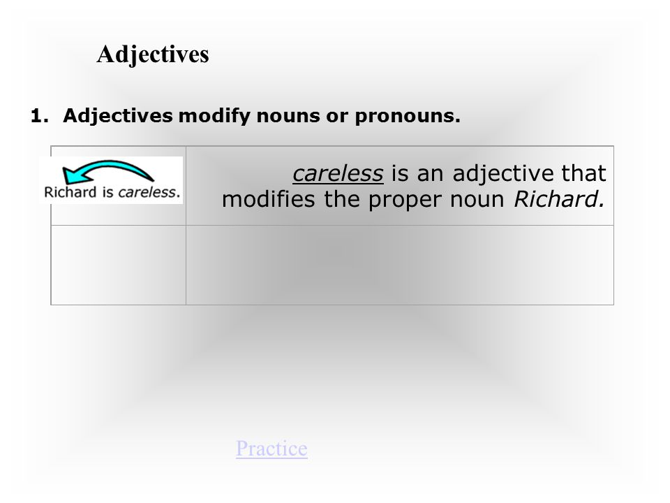Adjectives Adjectives modify nouns or pronouns. careless is an adjective that modifies the proper noun Richard.