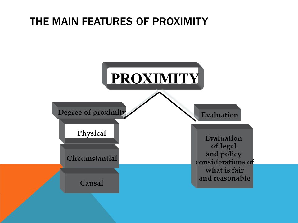 The Main Features of Proximity