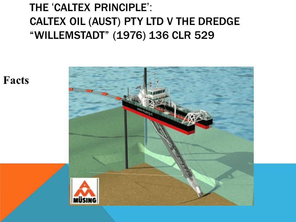 THE 'CALTEX PRINCIPLE': Caltex Oil (Aust) Pty Ltd v The Dredge Willemstadt (1976) 136 CLR 529