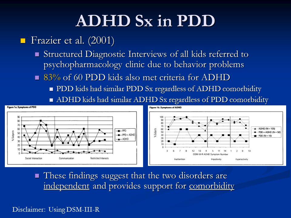 Disclaimer: Using DSM-III-R