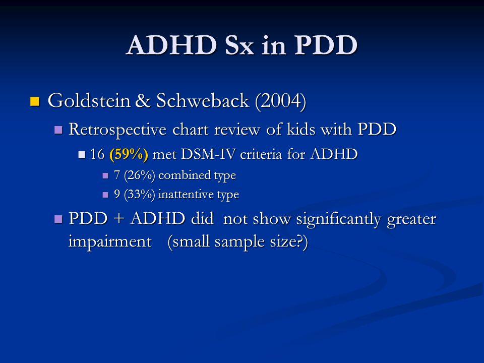 ADHD Sx in PDD Goldstein & Schweback (2004)