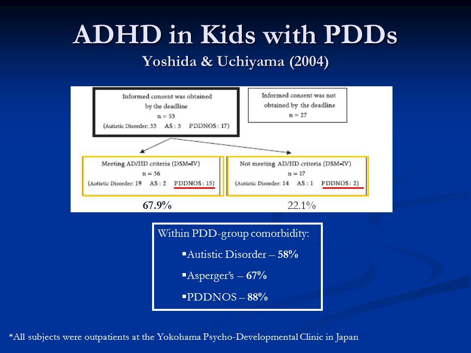 ADHD in Kids with PDDs Yoshida & Uchiyama (2004)