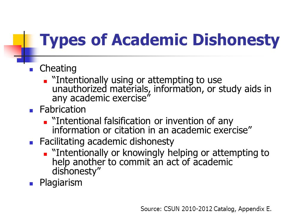 Types of Academic Dishonesty