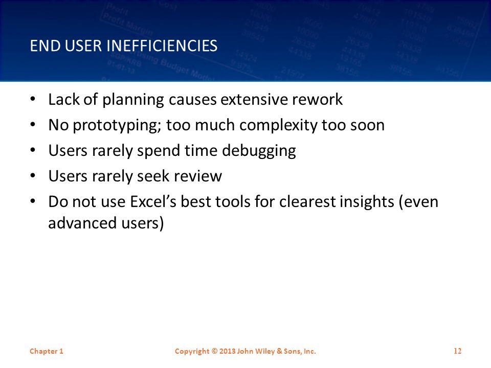 End User Inefficiencies