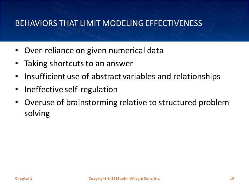 Behaviors that Limit Modeling Effectiveness