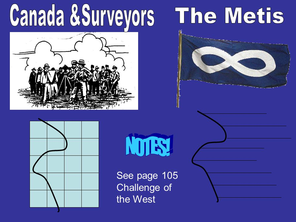 Canada &Surveyors The Metis NOTES! See page 105 Challenge of the West