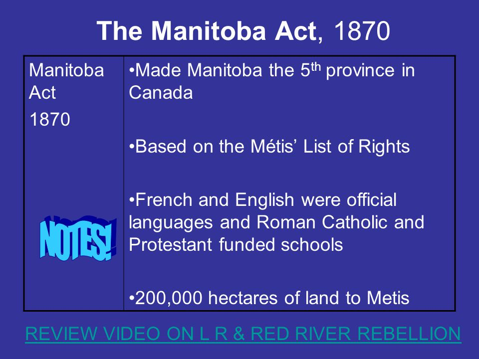 The Manitoba Act, 1870 NOTES! Manitoba Act 1870