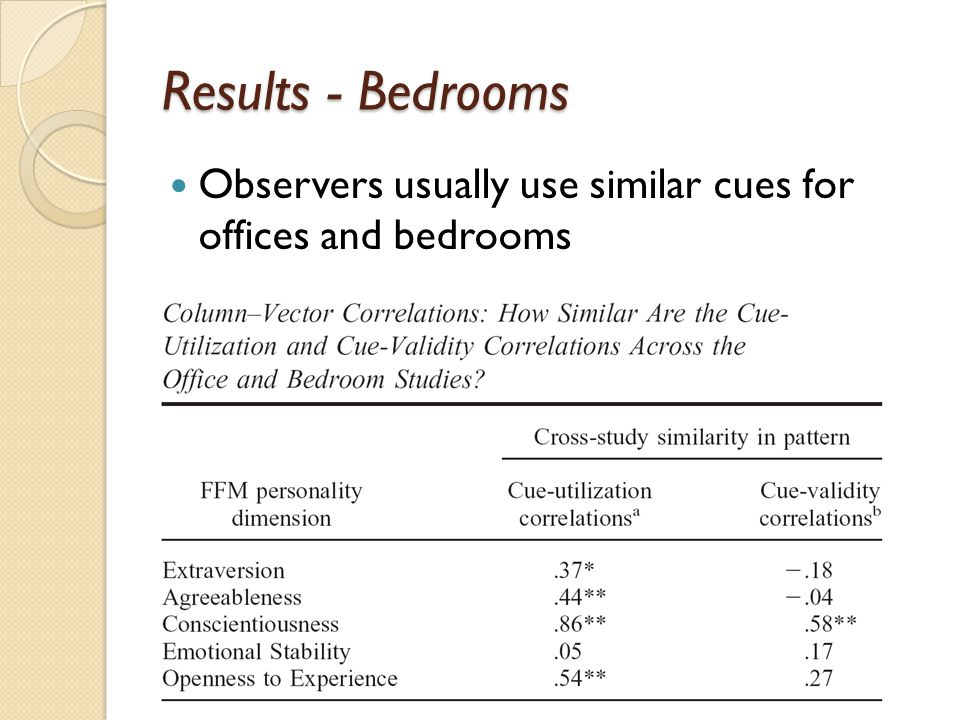 Results - Bedrooms Observers usually use similar cues for offices and bedrooms