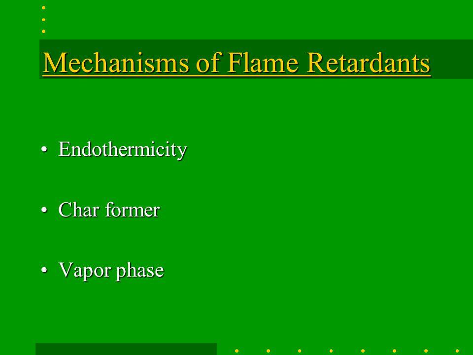 Mechanisms of Flame Retardants